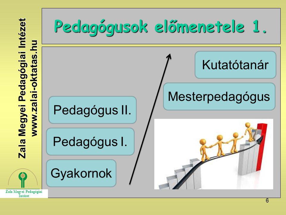 Pedagógusok előmenetele 1.