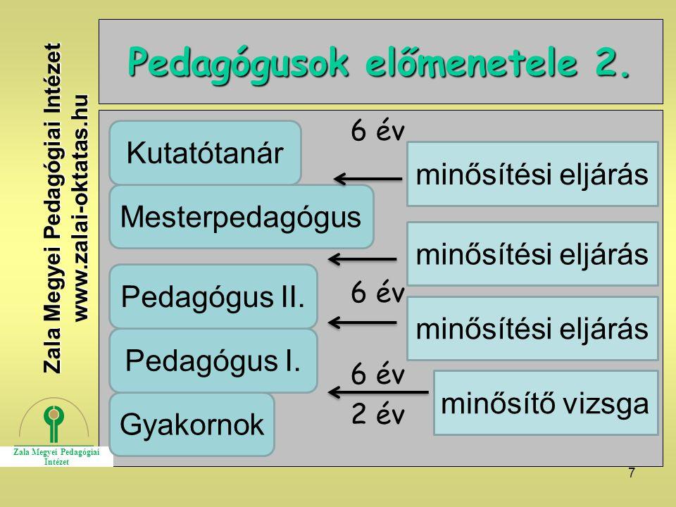 Pedagógusok előmenetele 2.