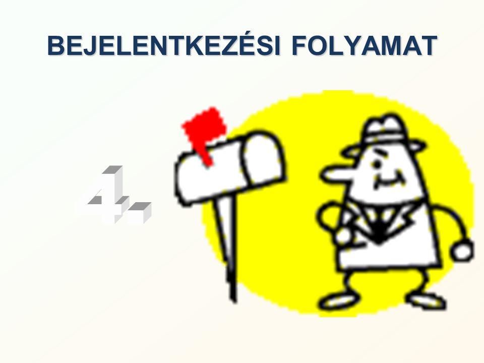 BEJELENTKEZÉSI FOLYAMAT
