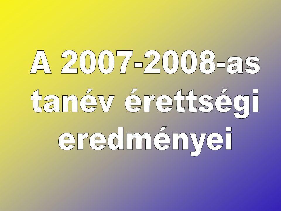 A 2007-2008-as tanév érettségi eredményei