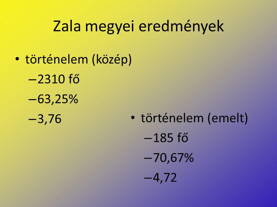 Zala megyei eredmények
