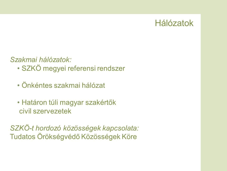 Hálózatok Szakmai hálózatok: SZKÖ megyei referensi rendszer
