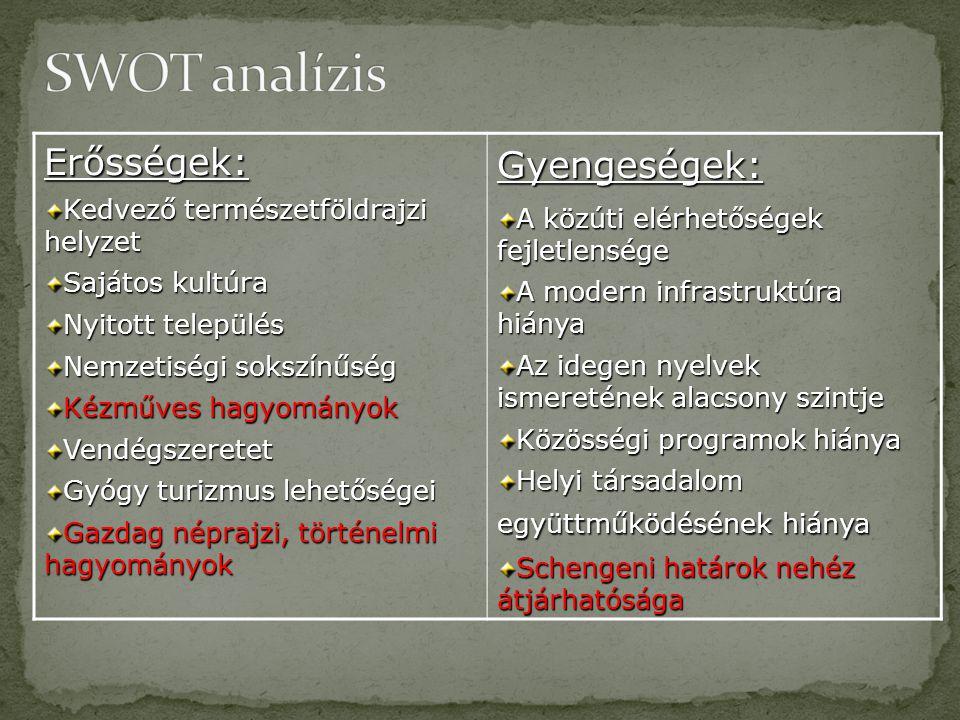 SWOT analízis Erősségek: Gyengeségek: