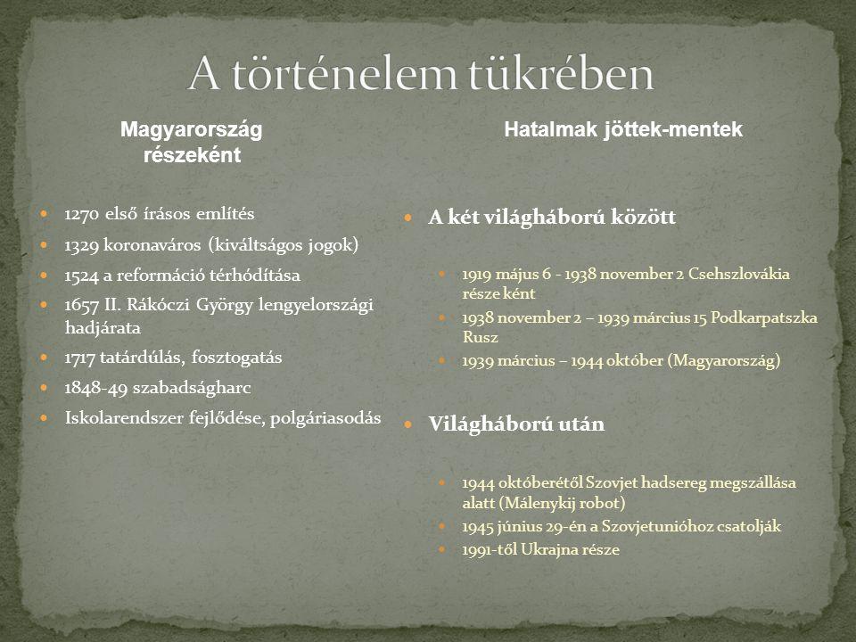 Magyarország részeként