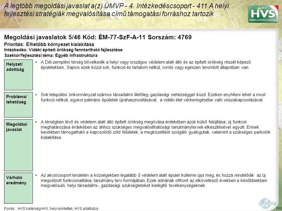 Megoldási javaslatok 5/46 Kód: ÉM-77-SzF-A-11 Sorszám: 4769