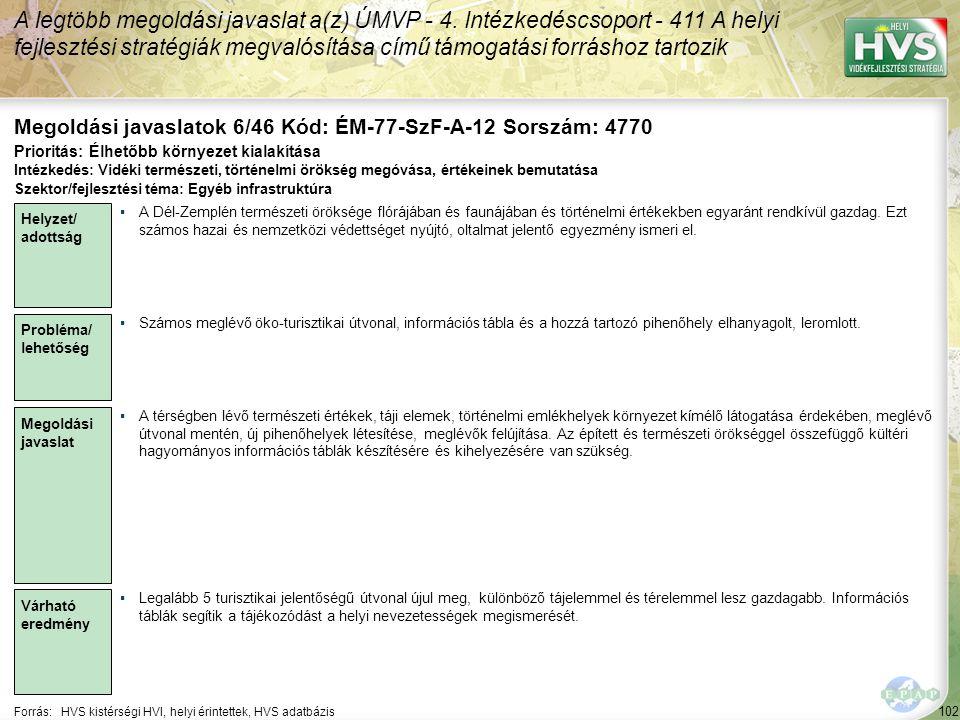 Megoldási javaslatok 6/46 Kód: ÉM-77-SzF-A-12 Sorszám: 4770