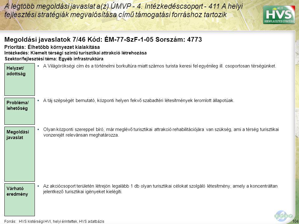 Megoldási javaslatok 7/46 Kód: ÉM-77-SzF-1-05 Sorszám: 4773