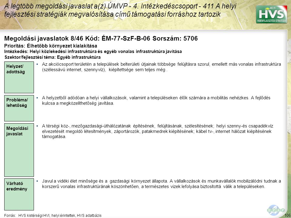 Megoldási javaslatok 8/46 Kód: ÉM-77-SzF-B-06 Sorszám: 5706