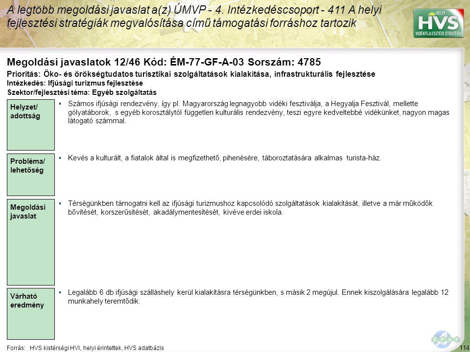 Megoldási javaslatok 12/46 Kód: ÉM-77-GF-A-03 Sorszám: 4785