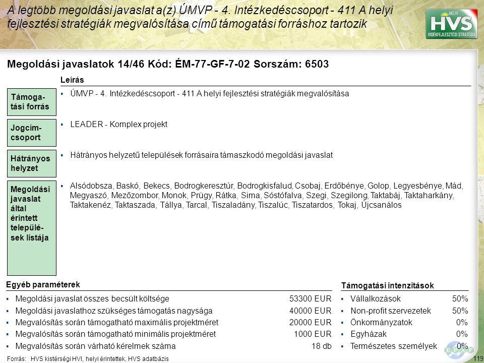 Megoldási javaslatok 15/46 Kód: ÉM-77-GF-7-03 Sorszám: 6504