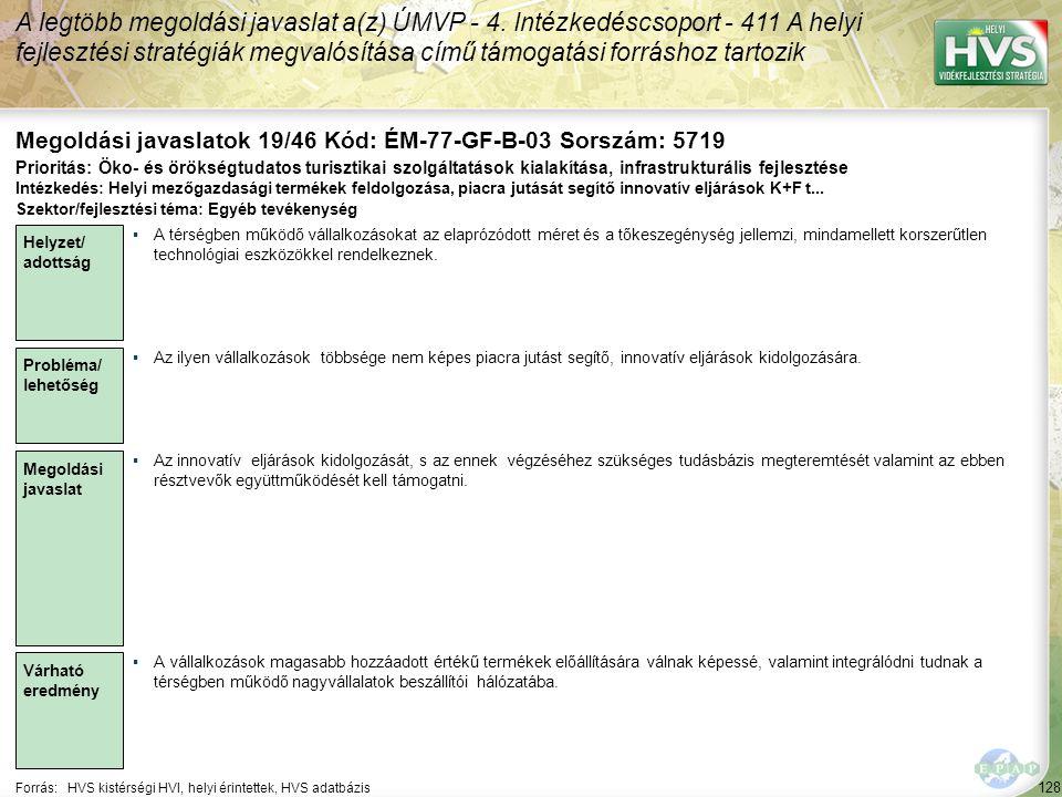 Megoldási javaslatok 19/46 Kód: ÉM-77-GF-B-03 Sorszám: 5719