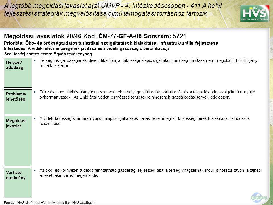 Megoldási javaslatok 20/46 Kód: ÉM-77-GF-A-08 Sorszám: 5721