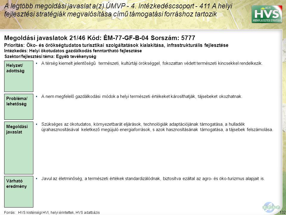 Megoldási javaslatok 21/46 Kód: ÉM-77-GF-B-04 Sorszám: 5777
