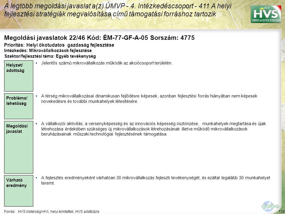 Megoldási javaslatok 22/46 Kód: ÉM-77-GF-A-05 Sorszám: 4775