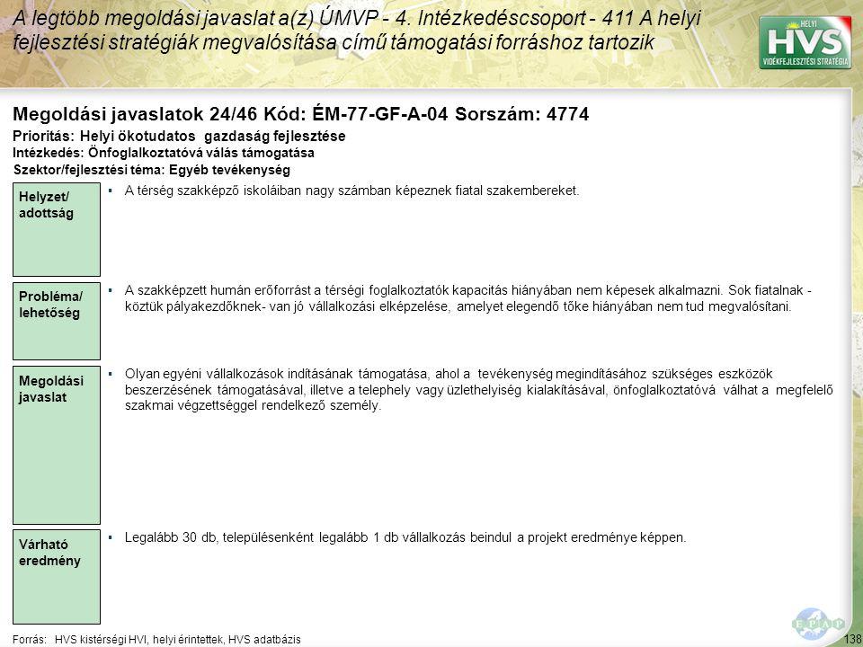 Megoldási javaslatok 24/46 Kód: ÉM-77-GF-A-04 Sorszám: 4774
