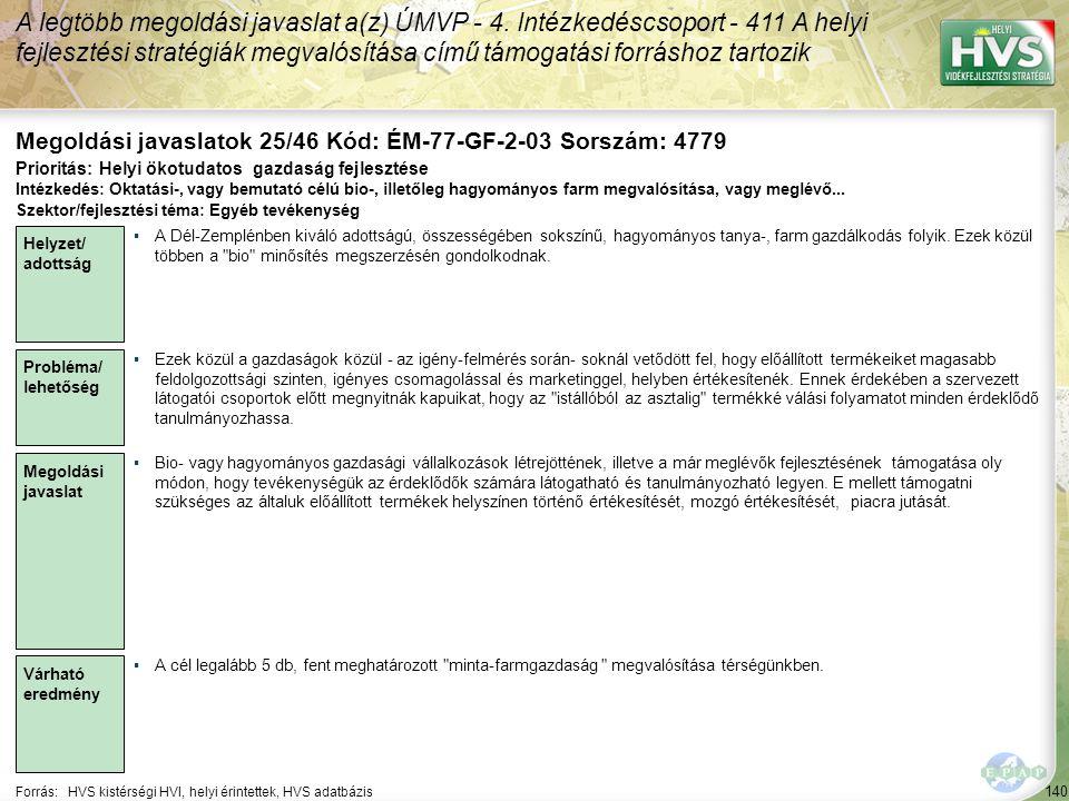 Megoldási javaslatok 25/46 Kód: ÉM-77-GF-2-03 Sorszám: 4779