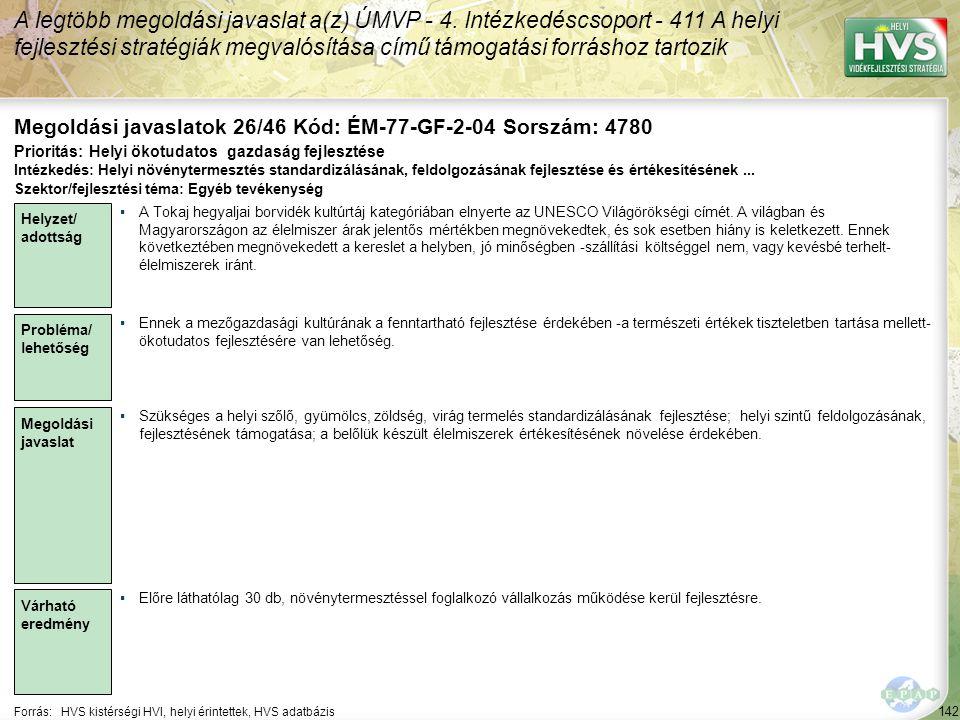 Megoldási javaslatok 26/46 Kód: ÉM-77-GF-2-04 Sorszám: 4780
