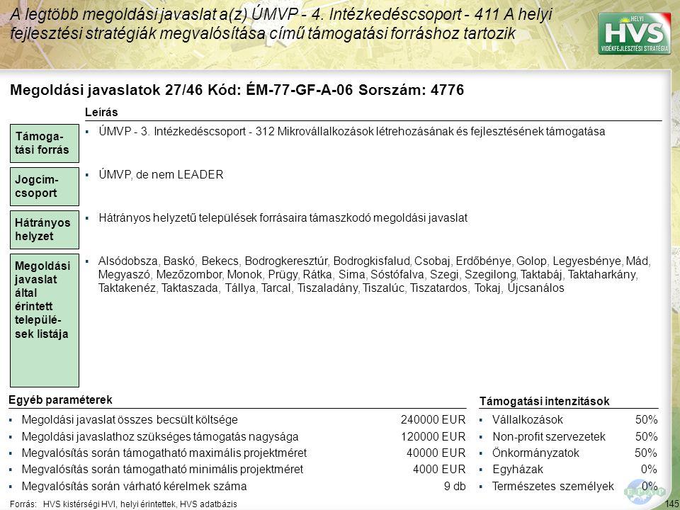 Megoldási javaslatok 28/46 Kód: ÉM-77-GF-2-06 Sorszám: 4782