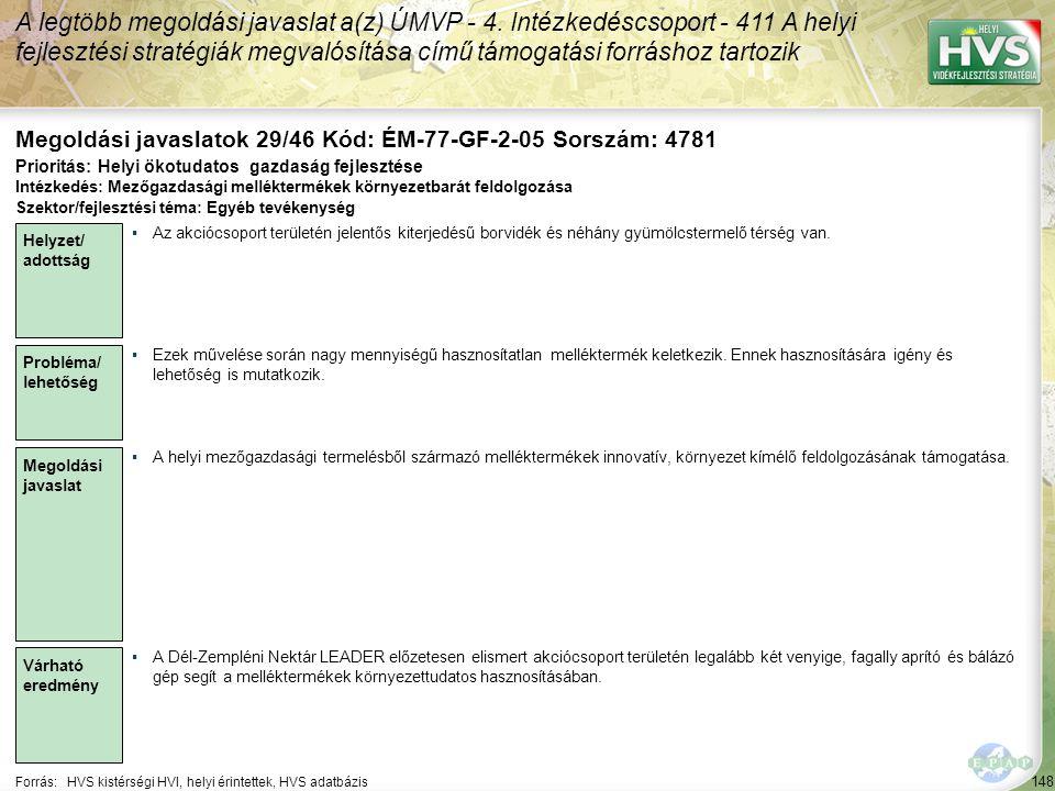 Megoldási javaslatok 29/46 Kód: ÉM-77-GF-2-05 Sorszám: 4781