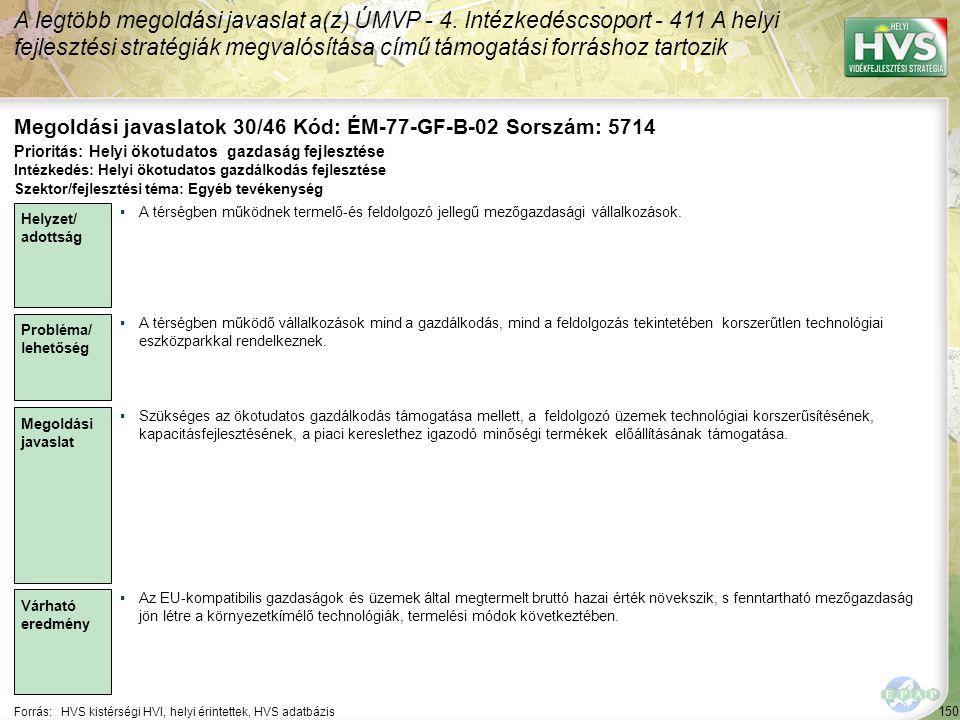 Megoldási javaslatok 30/46 Kód: ÉM-77-GF-B-02 Sorszám: 5714