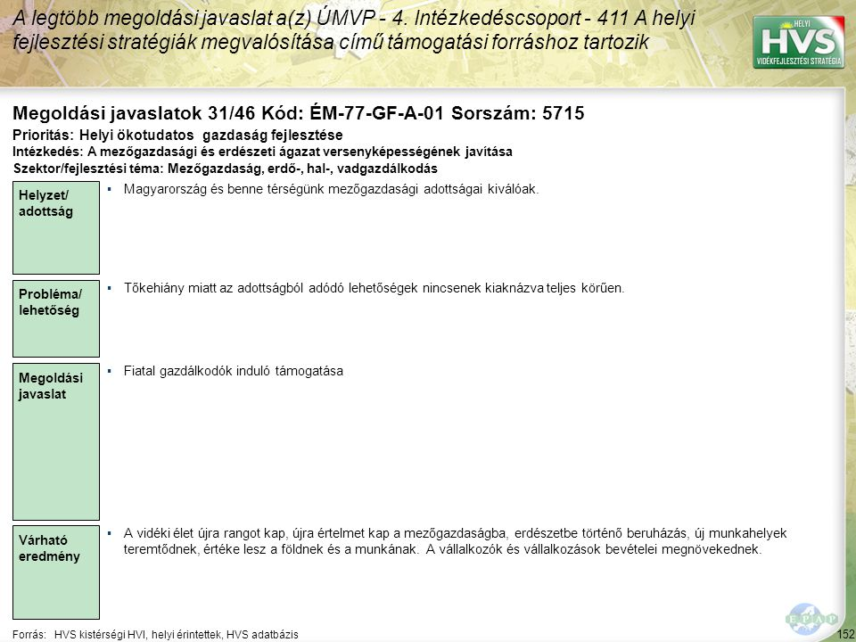 Megoldási javaslatok 31/46 Kód: ÉM-77-GF-A-01 Sorszám: 5715