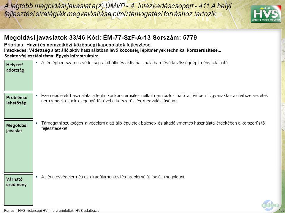Megoldási javaslatok 33/46 Kód: ÉM-77-SzF-A-13 Sorszám: 5779
