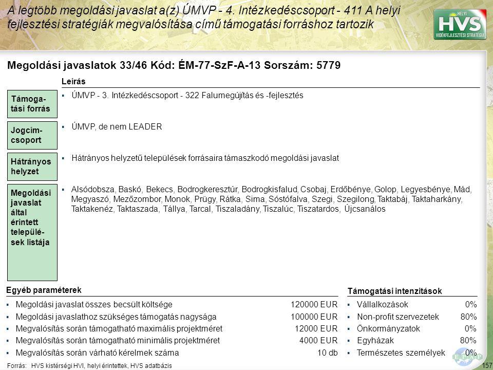 Megoldási javaslatok 34/46 Kód: ÉM-77-SzF-6-01 Sorszám: 4844