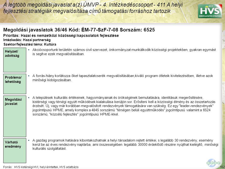 Megoldási javaslatok 36/46 Kód: ÉM-77-SzF-7-08 Sorszám: 6525