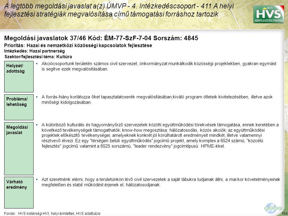 Megoldási javaslatok 37/46 Kód: ÉM-77-SzF-7-04 Sorszám: 4845