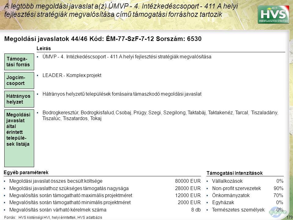 Megoldási javaslatok 45/46 Kód: ÉM-77-SzF-7-11 Sorszám: 5266