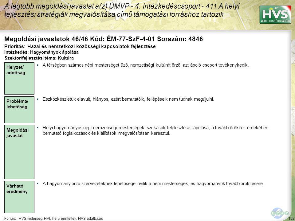 Megoldási javaslatok 46/46 Kód: ÉM-77-SzF-4-01 Sorszám: 4846