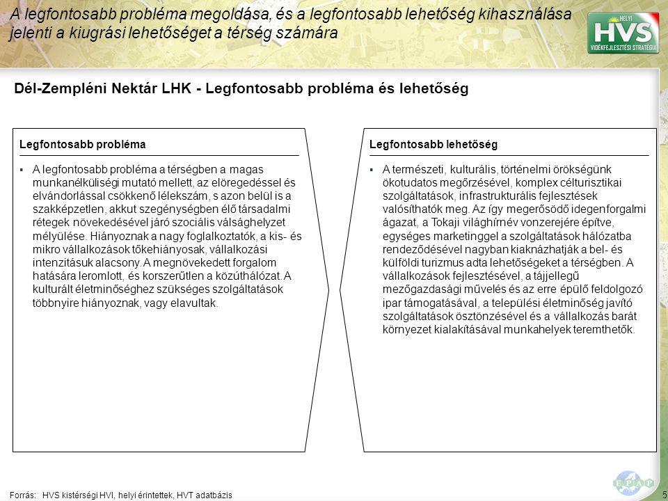 Dél-Zempléni Nektár LHK – A stratégia alapvető célja