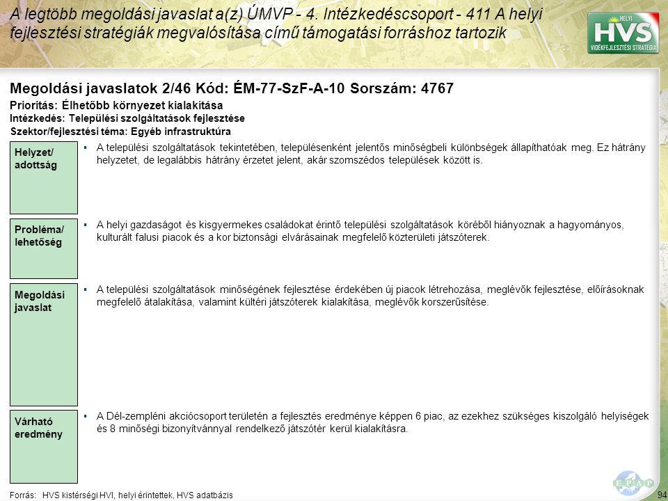 Megoldási javaslatok 2/46 Kód: ÉM-77-SzF-A-10 Sorszám: 4767