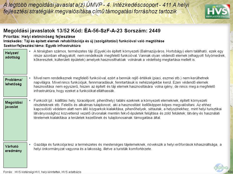 Megoldási javaslatok 13/52 Kód: ÉA-56-SzF-A-23 Sorszám: 2449