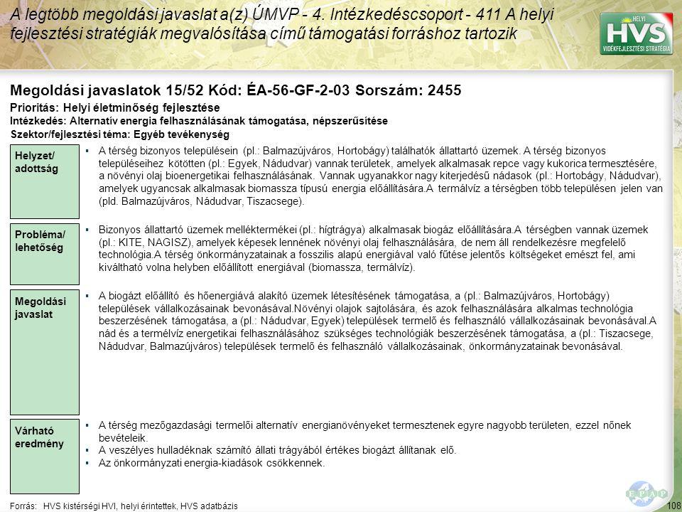 Megoldási javaslatok 15/52 Kód: ÉA-56-GF-2-03 Sorszám: 2455