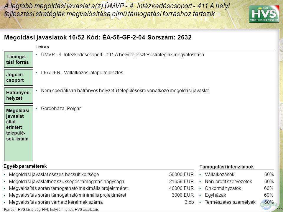 Megoldási javaslatok 17/52 Kód: ÉA-56-GF-1-01 Sorszám: 4145