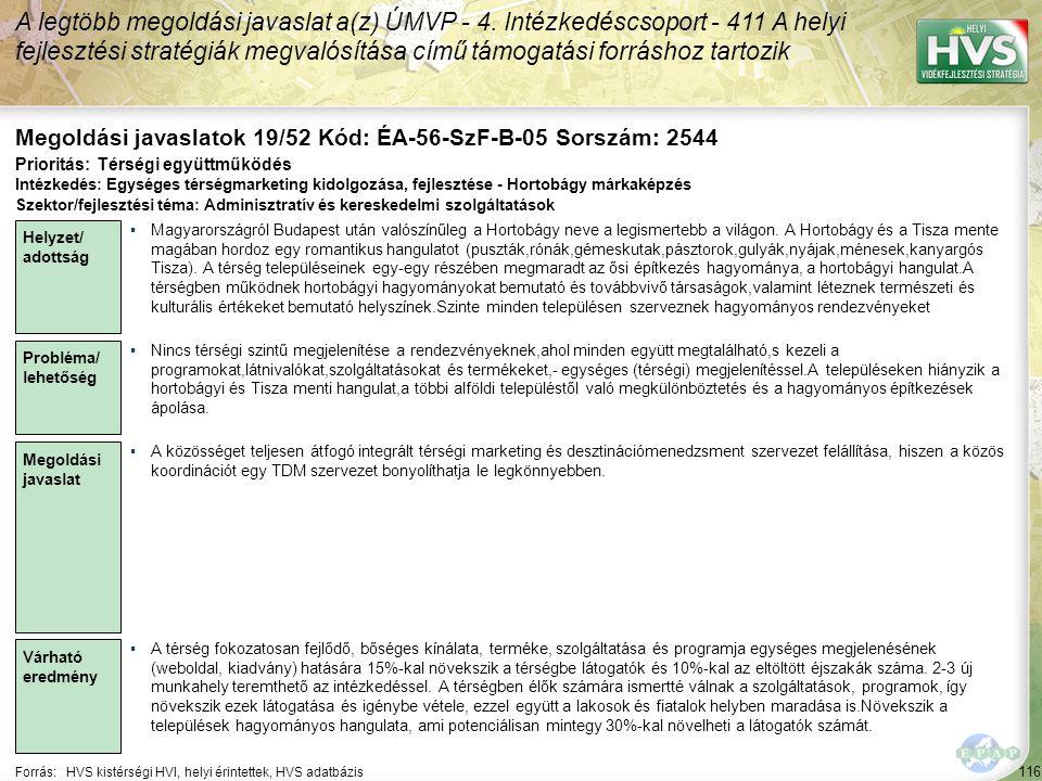 Megoldási javaslatok 19/52 Kód: ÉA-56-SzF-B-05 Sorszám: 2544
