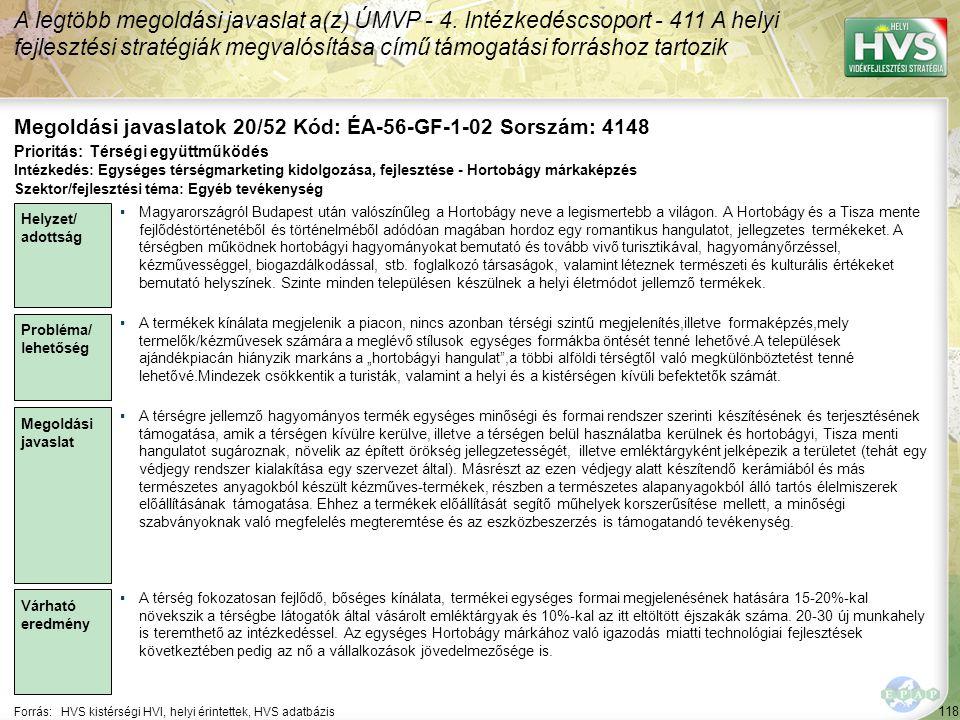 Megoldási javaslatok 20/52 Kód: ÉA-56-GF-1-02 Sorszám: 4148