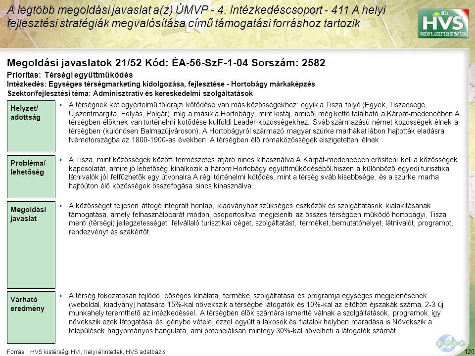 Megoldási javaslatok 21/52 Kód: ÉA-56-SzF-1-04 Sorszám: 2582