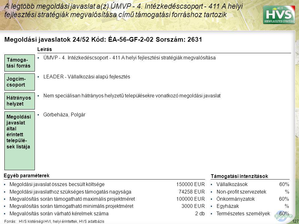 Megoldási javaslatok 25/52 Kód: ÉA-56-SzF-6-01 Sorszám: 2460
