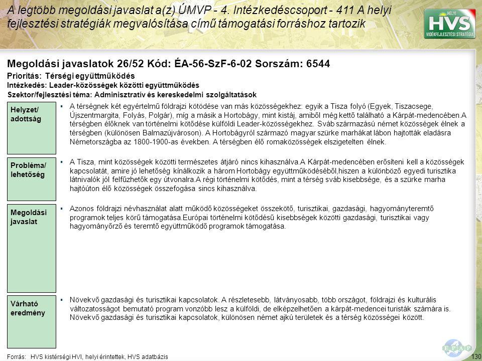 Megoldási javaslatok 26/52 Kód: ÉA-56-SzF-6-02 Sorszám: 6544