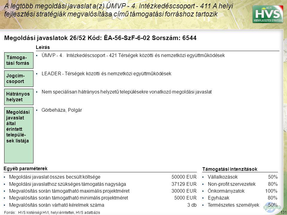 Megoldási javaslatok 27/52 Kód: ÉA-56-GF-A-11 Sorszám: 2414