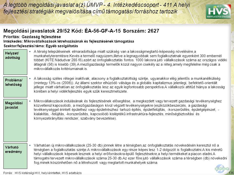 Megoldási javaslatok 29/52 Kód: ÉA-56-GF-A-15 Sorszám: 2627