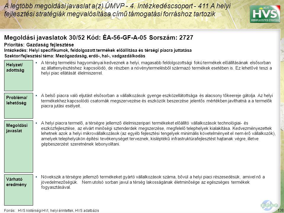 Megoldási javaslatok 30/52 Kód: ÉA-56-GF-A-05 Sorszám: 2727
