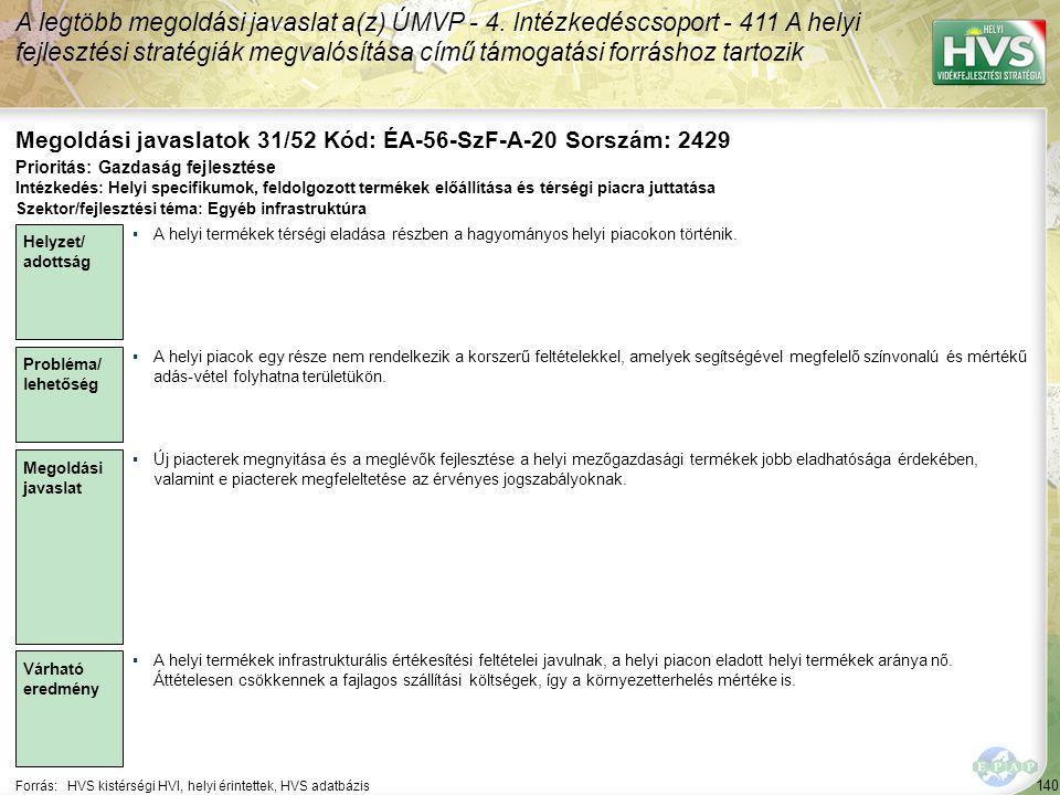 Megoldási javaslatok 31/52 Kód: ÉA-56-SzF-A-20 Sorszám: 2429