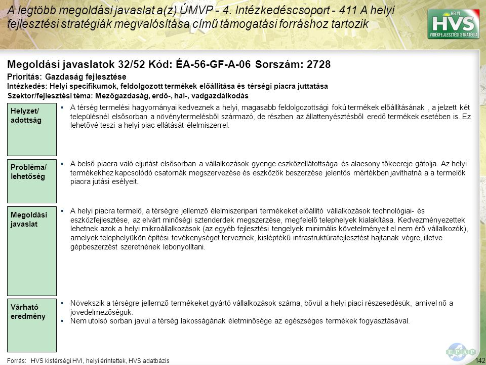 Megoldási javaslatok 32/52 Kód: ÉA-56-GF-A-06 Sorszám: 2728