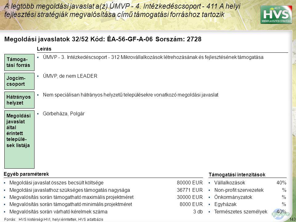 Megoldási javaslatok 33/52 Kód: ÉA-56-SzF-A-24 Sorszám: 2643