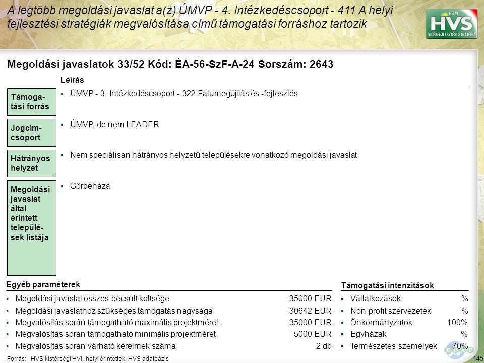 Megoldási javaslatok 34/52 Kód: ÉA-56-GF-A-01 Sorszám: 2422