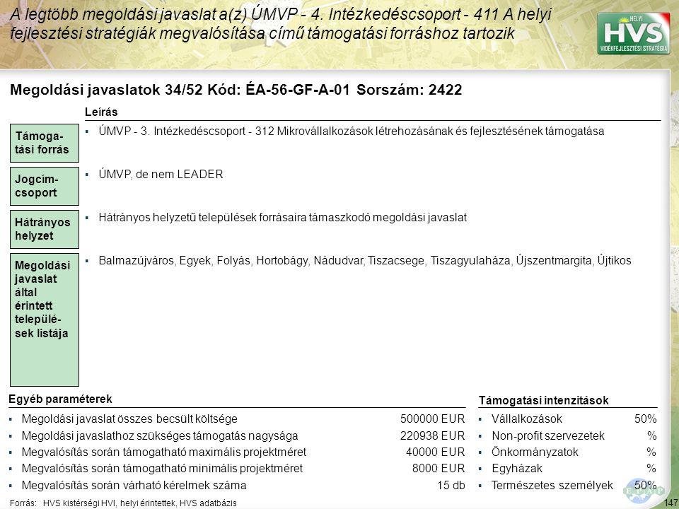 Megoldási javaslatok 35/52 Kód: ÉA-56-GF-A-03 Sorszám: 2616