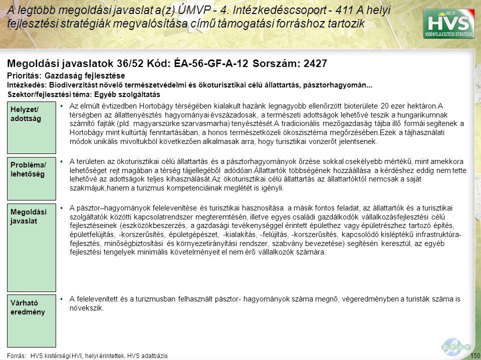 Megoldási javaslatok 36/52 Kód: ÉA-56-GF-A-12 Sorszám: 2427